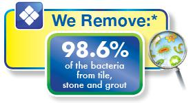 Chem-Dry of Columbia Tile and Grout Cleaning Infographic